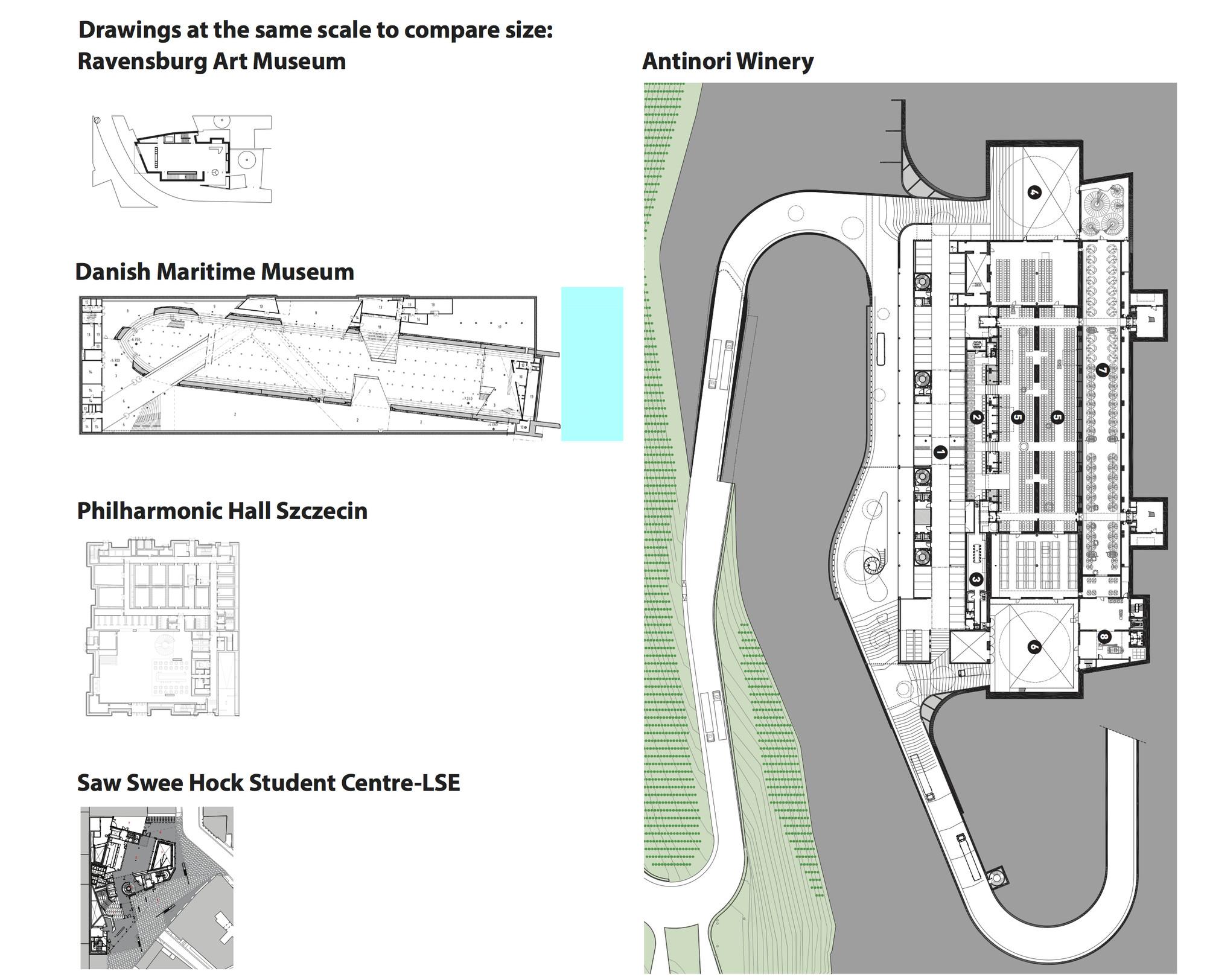 Comparación de escala de las obras finalistas. Imagen Cortesía de Fundació Mies van der Rohe Barcelona