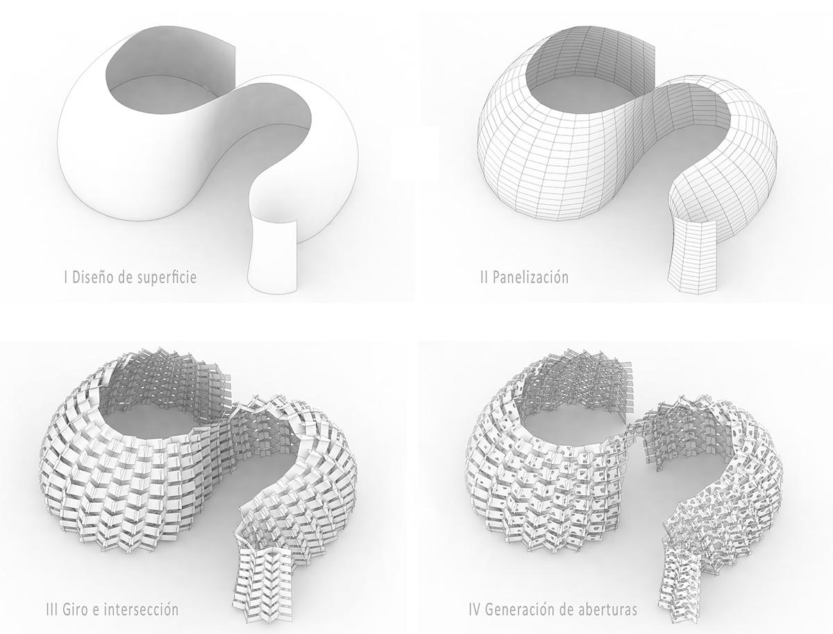 Esquema de Diseño