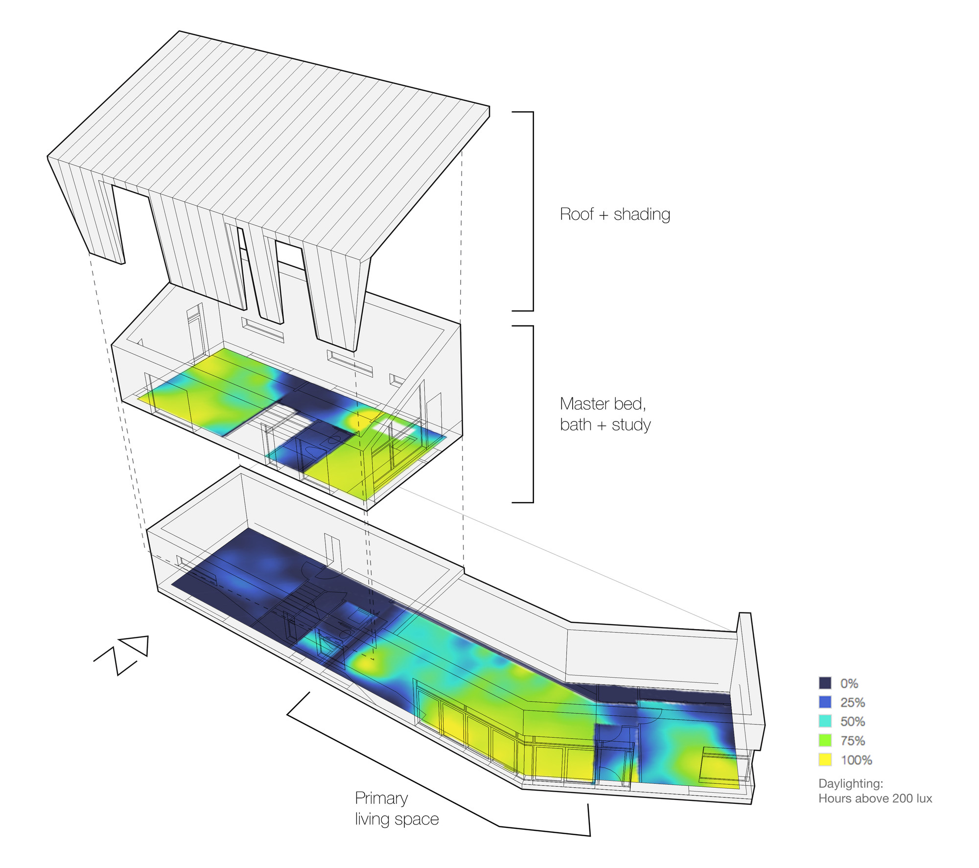 Annual daylighting visualization. Image Courtesy of Sterner Design