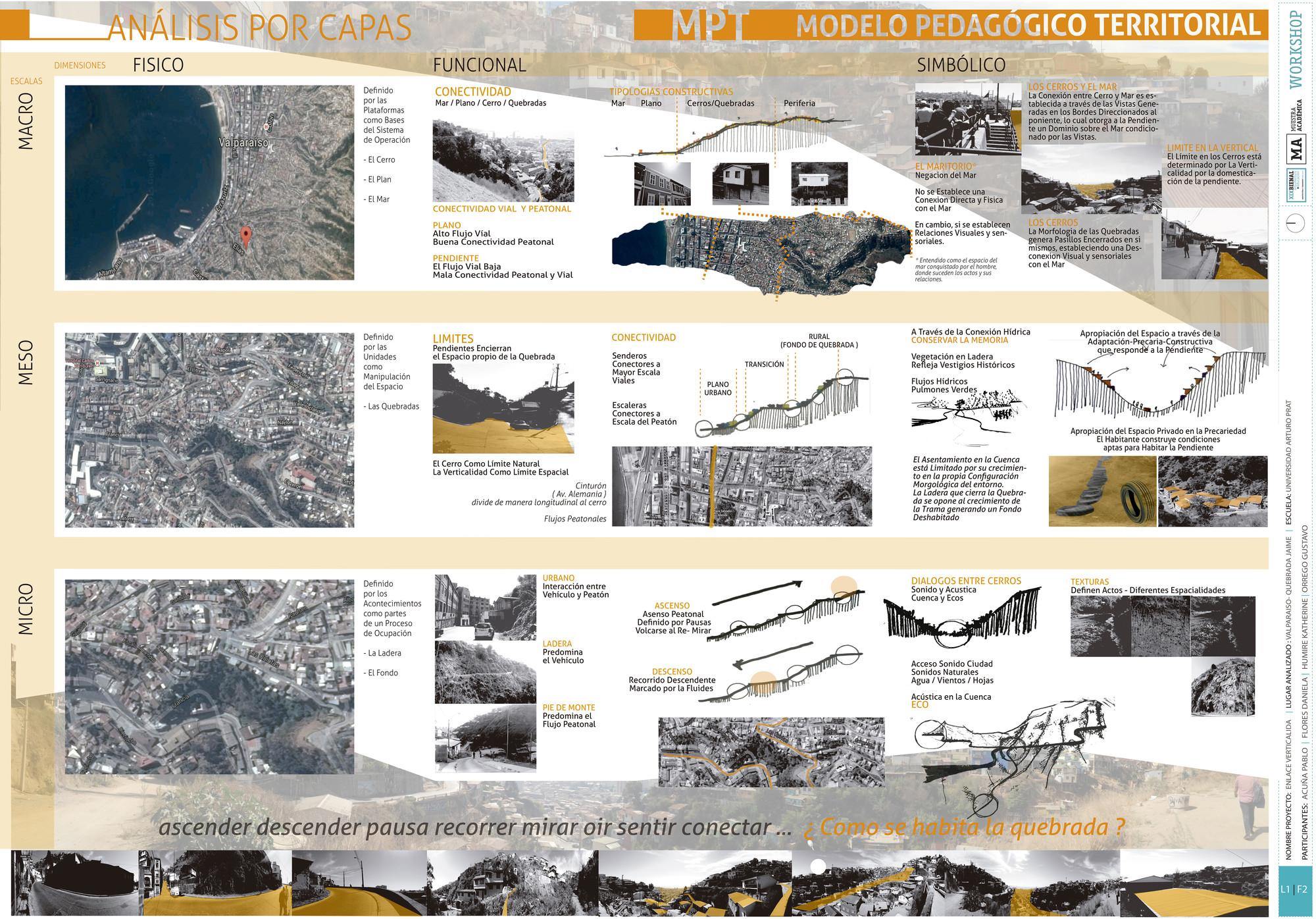 Segundo Lugar UAP: Lámina #01. Image Cortesia de Equipo XIX Bienal