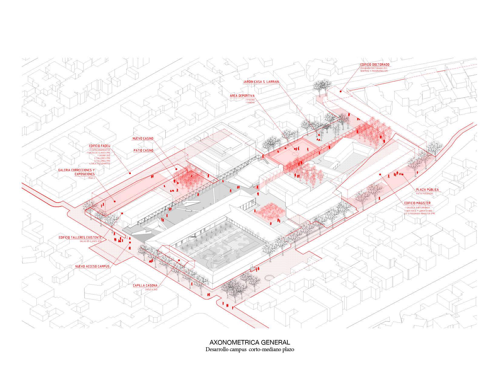 Beals + Lyon Arquitectos, primer lugar en concurso de plan maestro del campus Lo Contador / Chile, Axonométrica general