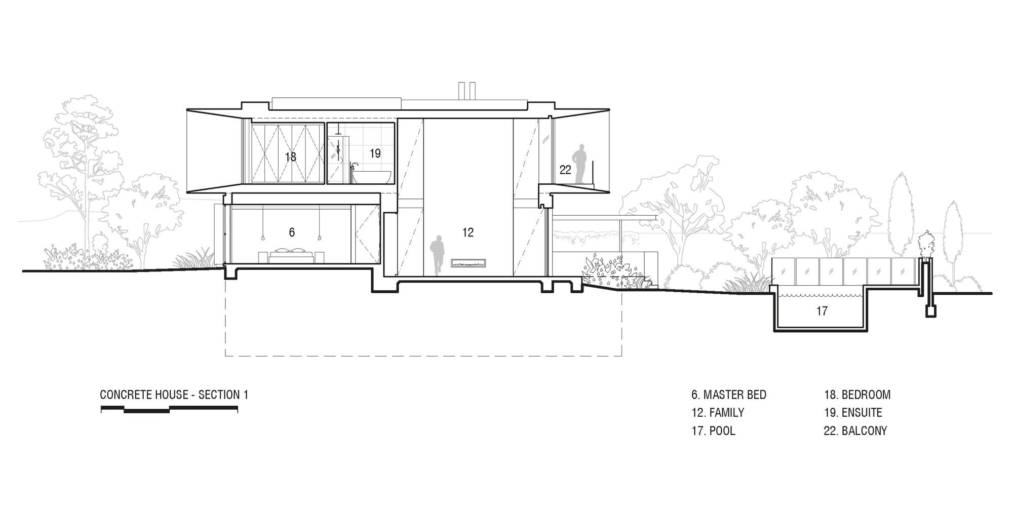 Gallery Of Concrete House Matt Gibson Architecture 24