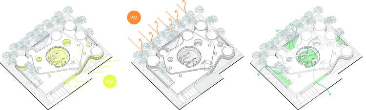 Asoleamiento y ventilación. Image Cortesia de FP arquitectura