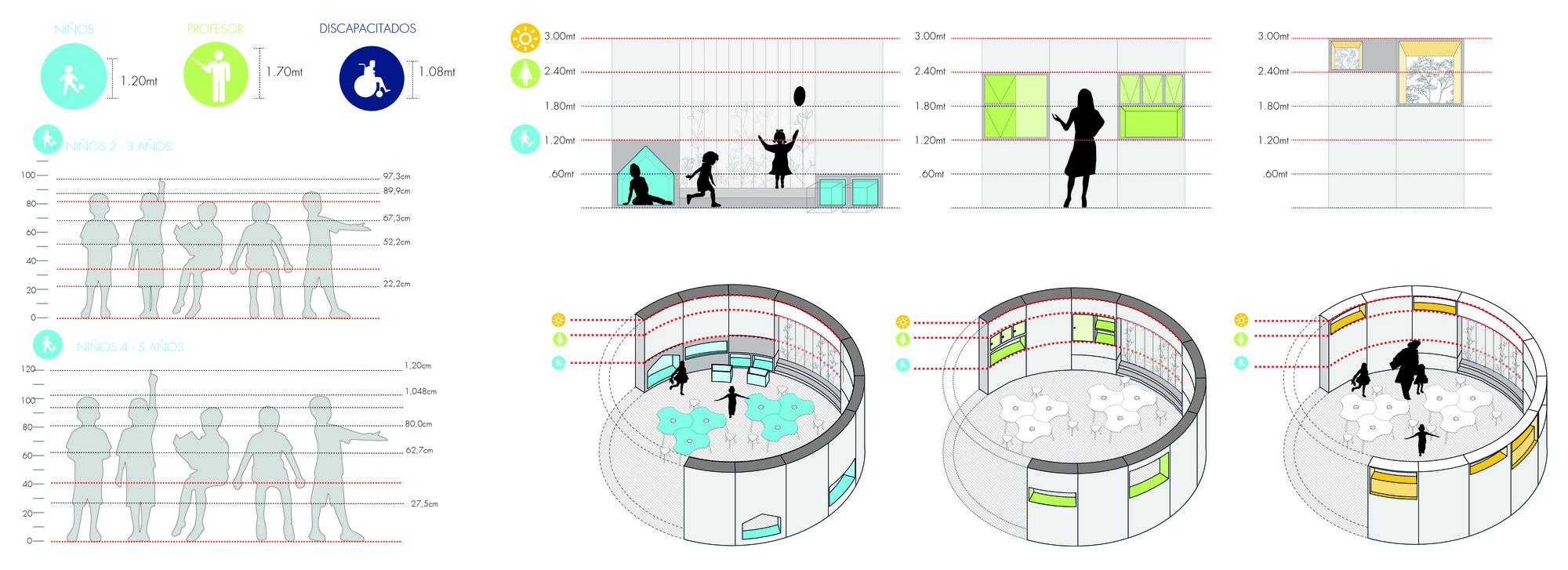 Galer a de fp arquitectura primer lugar en concurso for Antropometria y ergonomia en arquitectura