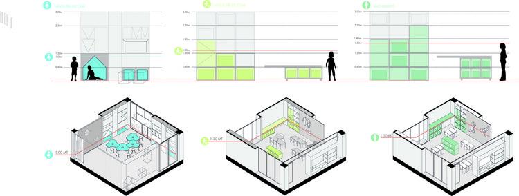 Relación entre antropometría y mobiliario fijo. Image Cortesia de FP arquitectura