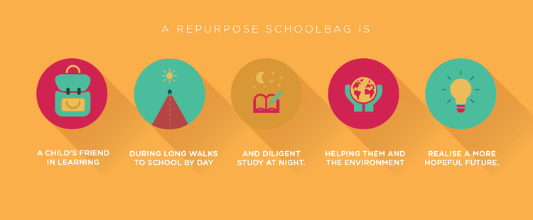 © Repurpose Schoolbags
