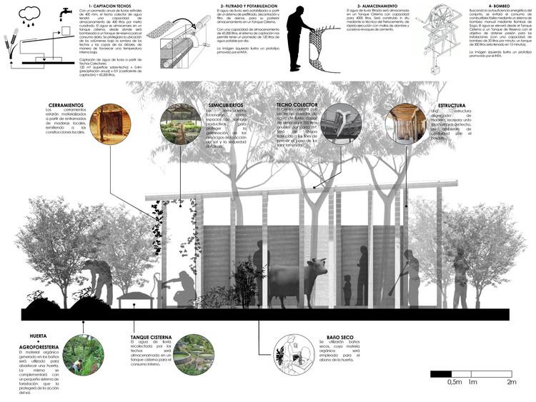 Plan de Consolidacion de Ranchos en el Chaco Central, Argentina, Tecnologías Sociales