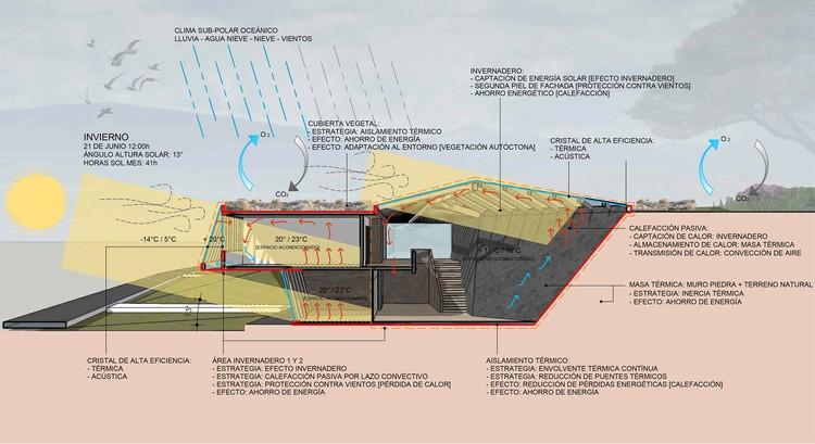 Bioclimático: corte/sección invierno. Image Cortesía de Guarello Arquitectos
