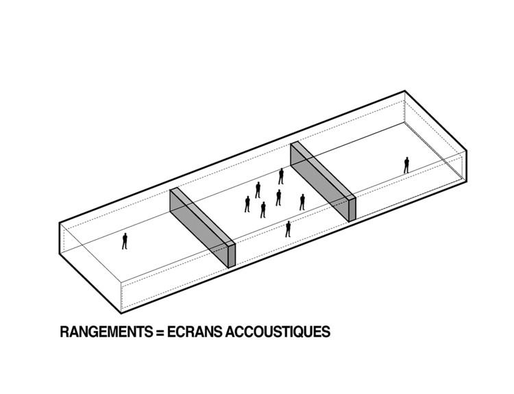 Diagrama 4