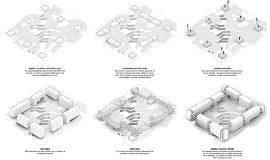 Diagramas. Image © Grupo Garoa + Cura + Costa e Macedo Arquitetos