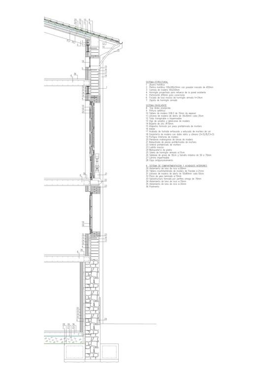 Sección Constructiva