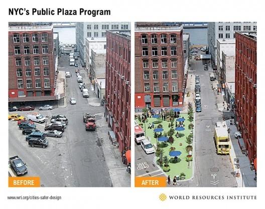 Cortesia de WRI Ross Center for Sustainable Cities
