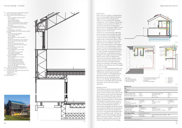 Detail green books passive house design archdaily for Passive home design