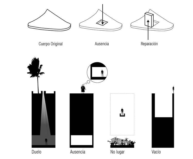 Esquema: símbolos. Image Cortesía de Equipo Segundo Lugar