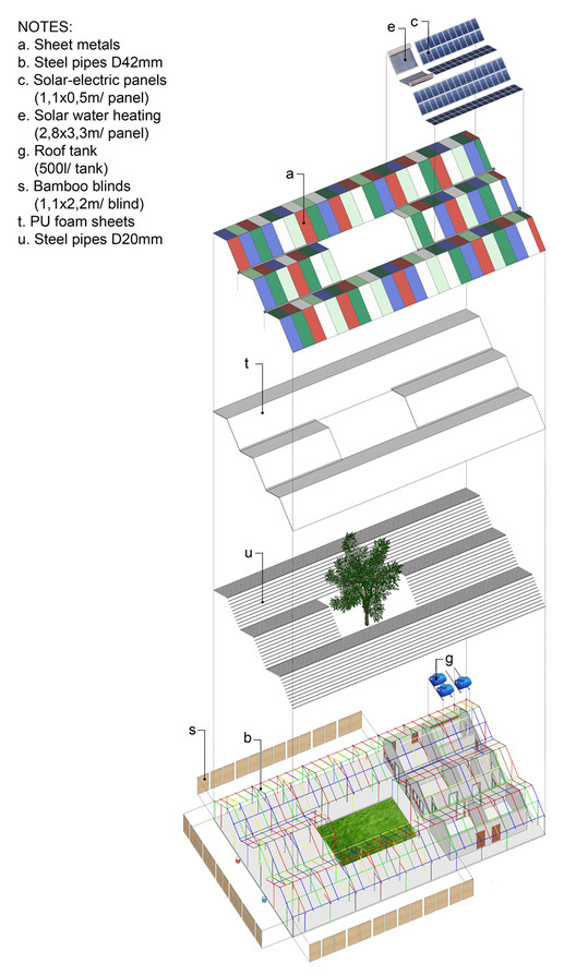 Axonometric  RE-AINBOW / H&P Architects section  3