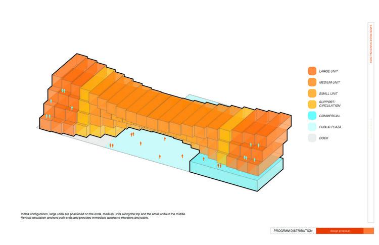 Program Distribution © Trahan Architects