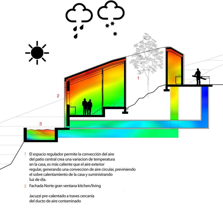 weather diagram 02