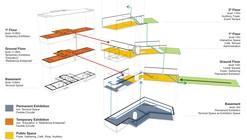 Lompreta Nolte Arquitetos Proposal for the Environment Museum Annex Competition, Rio de Janeiro