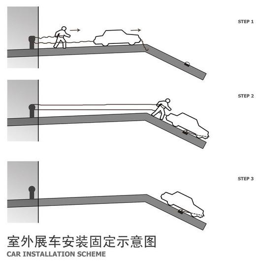 Slope car installation