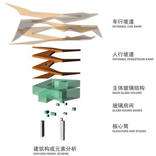 Scheme elements