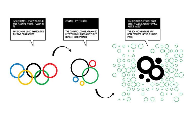 Diagrama Concepto 01