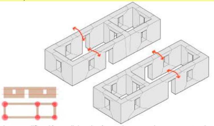 Fig.3 – Patrón de daños de una edificación tradicional y áreas de mayor riesgo estructural. (Créditos: Macarena Gaete, 2009)
