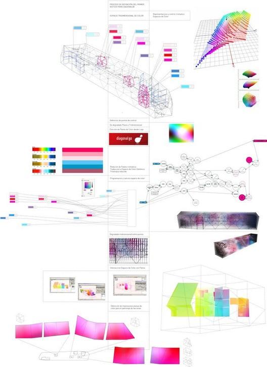 Diagrama Colores 1