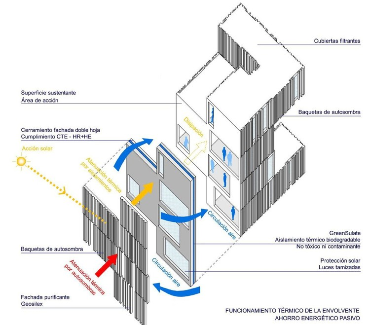 Cortesía de ER Arquitectos