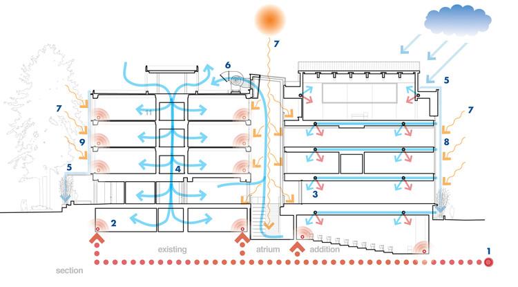 Diagrama 01