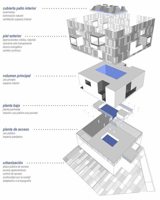 Diagramas 01