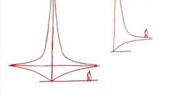 Oscar Niemeyer: Poetica de la forma