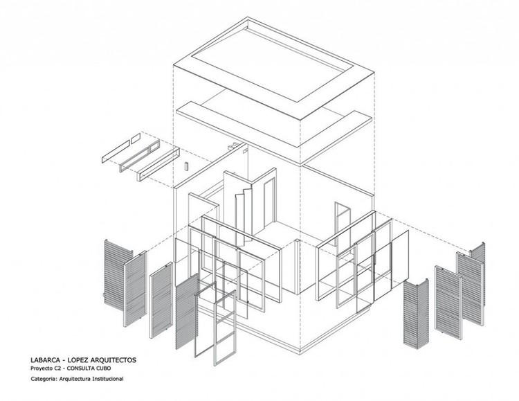 Proyecto C2 / Consulta Cubo
