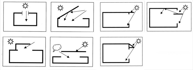 ©Lighting Design Basics, John Wiley & Sons