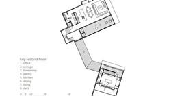 Casa Costera / Boora Architects