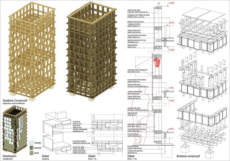 Infografía: Detalles Constructivos