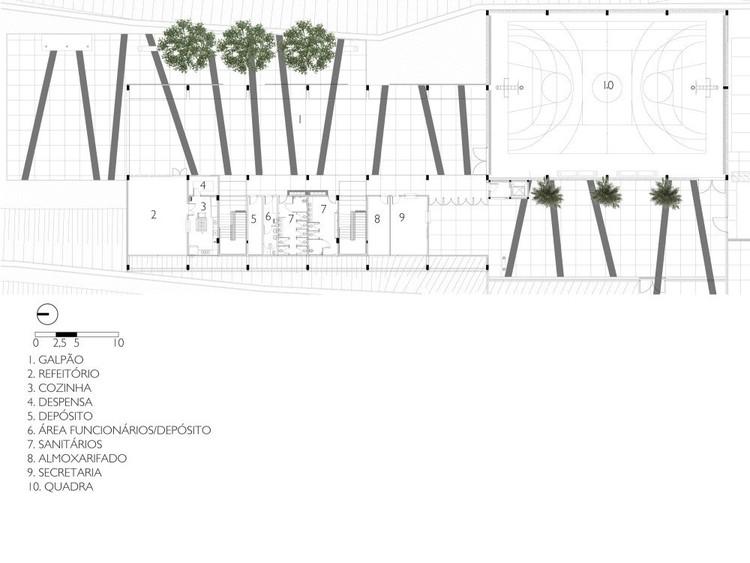 Planta Sitio