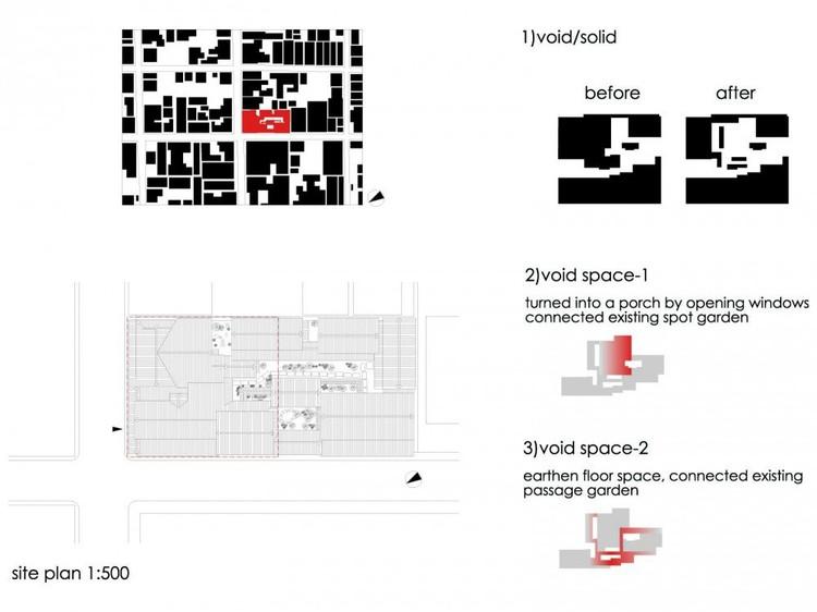 Emplazamiento / Diagramas