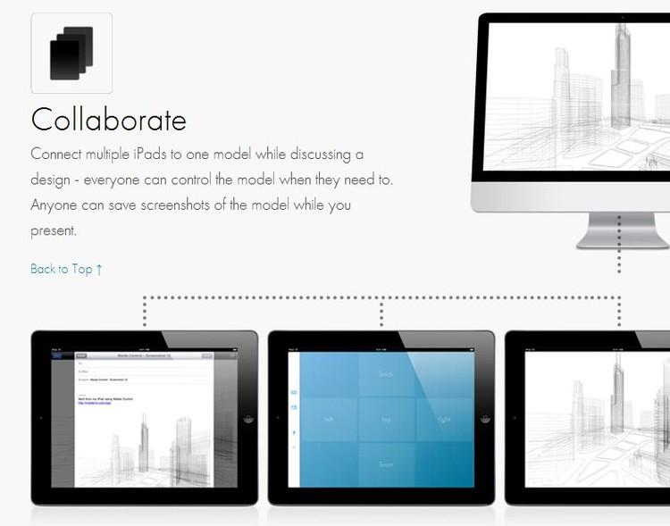 Imagen via Maide.com