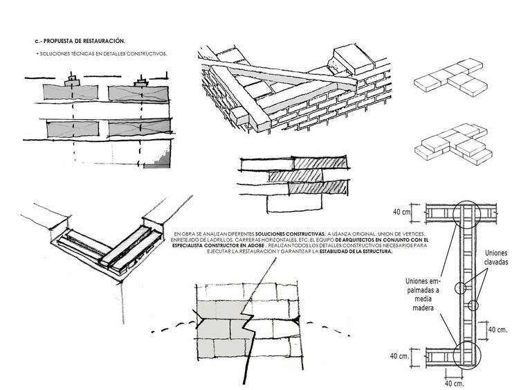 Restauraci n estructural del adobe y geomalla por 123cua for Construccion de muebles de madera pdf