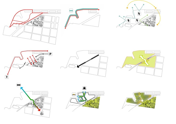 Diagramas © b720
