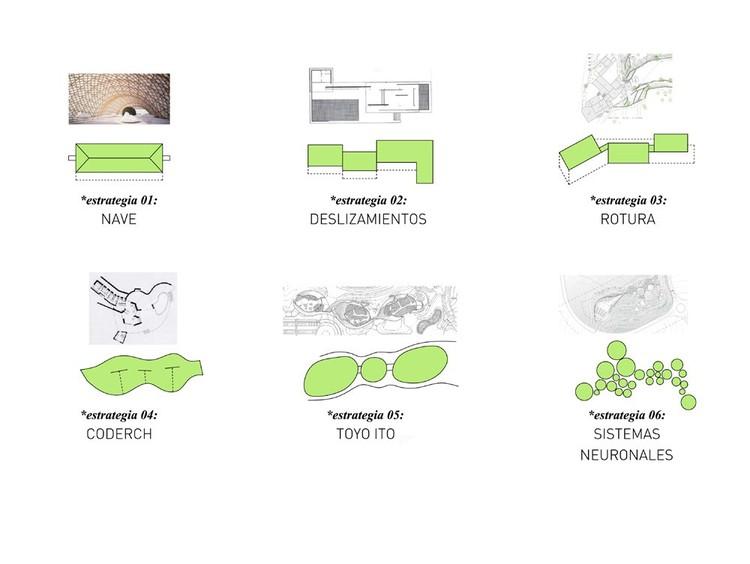 Estrategias Arquitectónicas © Cloud 9