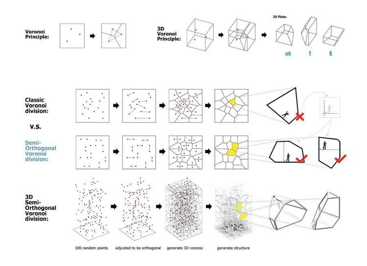 Diagramas 2