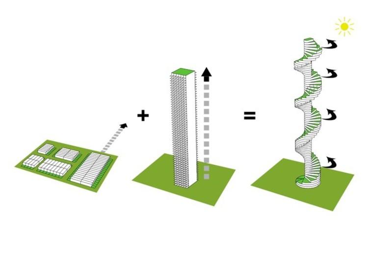 © Nàbito Arquitectura