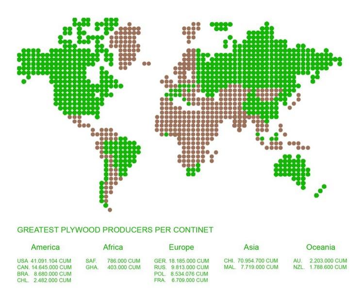 mayores productores de madera laminada