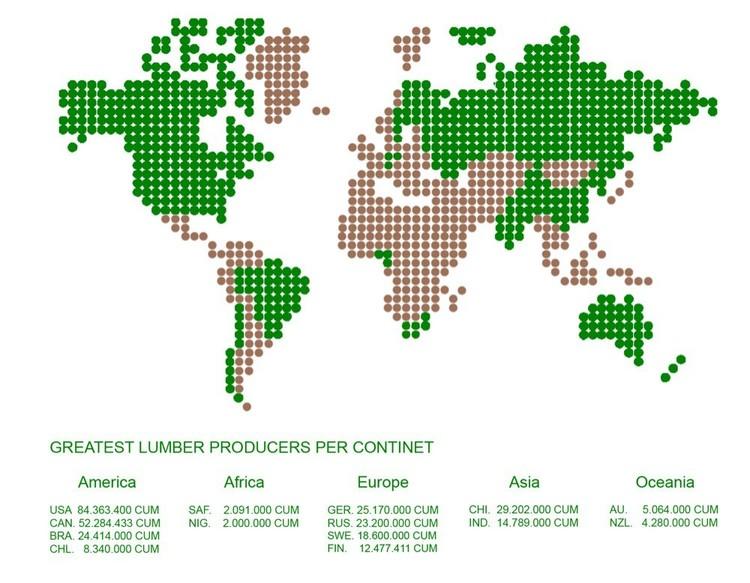 mayores productores de madera elaborada