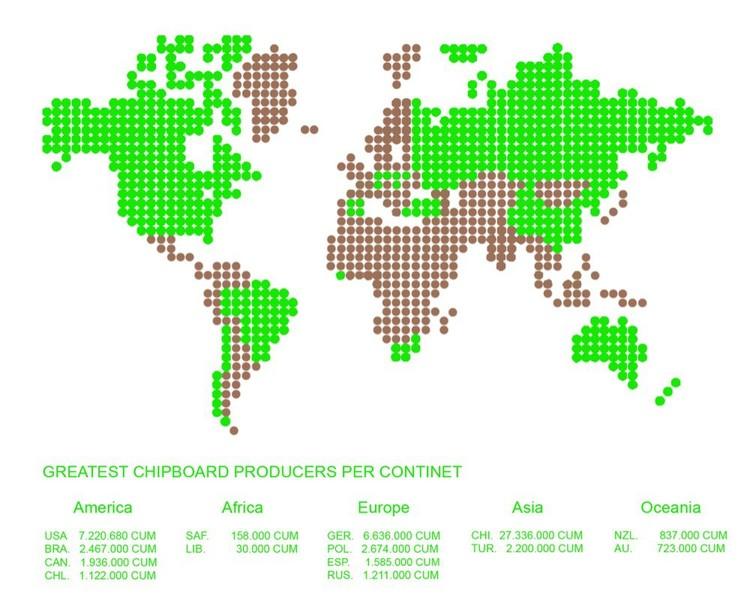mayores productores de madera aglomerada