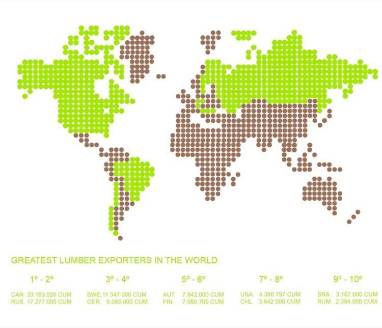 mayores exportadores de madera elaborada