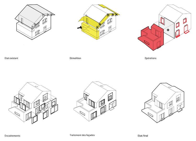 © DLV architectes & associés