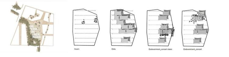 Esquema Plaza