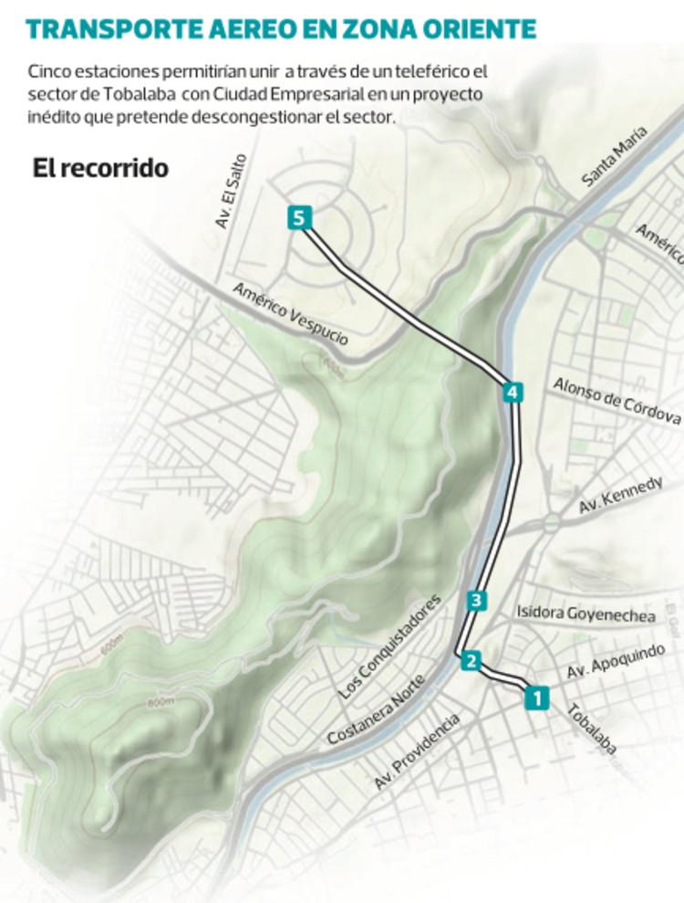 mapa - via la Tercera